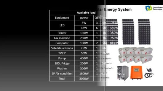 6000W PV Panel Renewable Solar Power Energy System